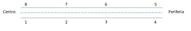 Hufeisennummerierung